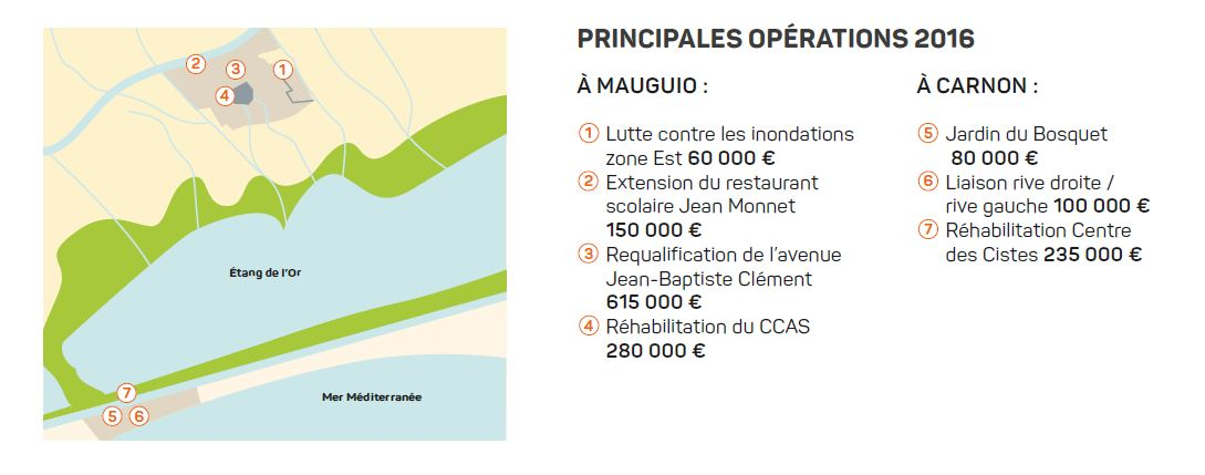Localisations grandes opérations 2016